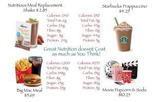 junk food comparison
